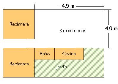 Rea o superficie - Como sacar los metros cuadrados de una habitacion ...
